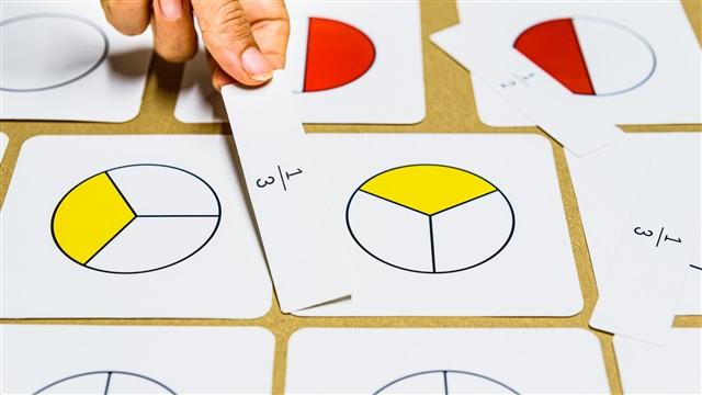 1.Sınıf Matematik Kesirler Konu Anlatımı